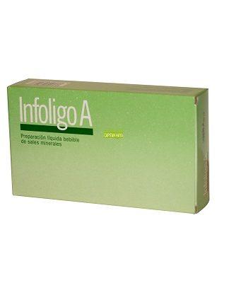 Infoligo A Artesania es un complemento alimenticio indicado para digestiones lentas, actúa como drenaje hepatobiliar.